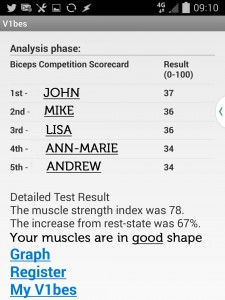 Muscle Test Competition feedback Samsung kopiera